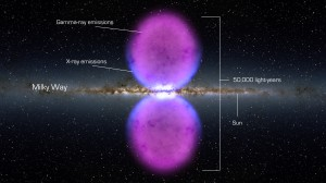 Vintergatans bubblor