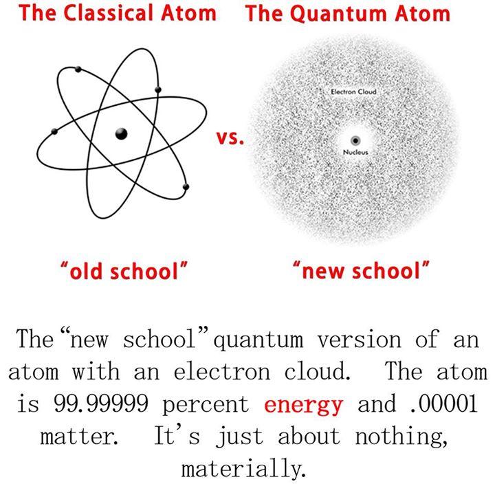 Atom enligt gamla och nya skolan